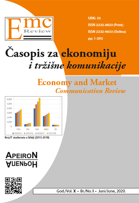 View Vol. 19 No. 1 (2020): EMC Review - ECONOMY AND MARKET COMMUNICATION REVIEW