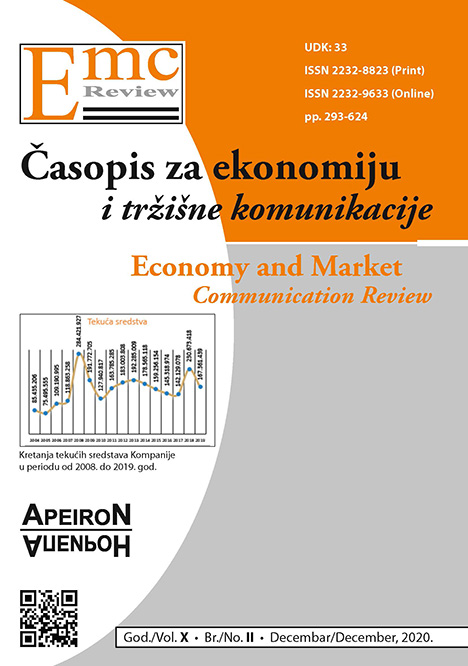 View Vol. 20 No. 2 (2020): EMC Review - ECONOMY AND MARKET COMMUNICATION REVIEW